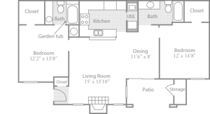 Greensboro, NC Corporate Apartments