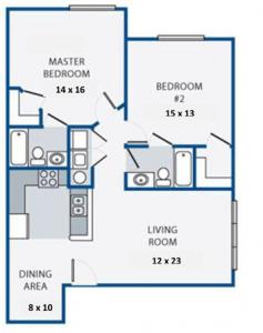 Executive Accommodations Winston-Salem