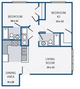 Executive Accommodations Winston-Salem, NC